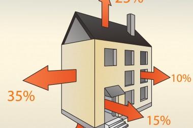 Pirmais solis mājas energoefektivitātes uzlabošanā – bēniņu pārseguma siltināšana